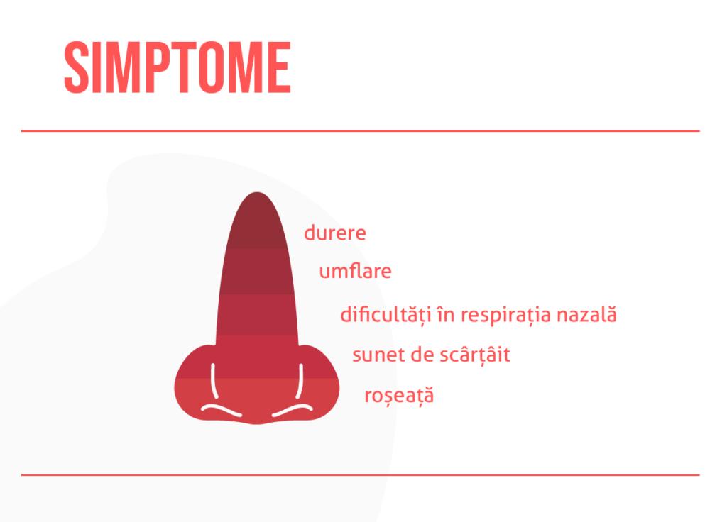 simptome_nas-spart