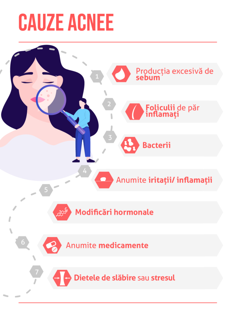 Suferi de acnee? Iata 9 recomandari de dieta prin care poti s-o reduci in 2 saptamani | apartamente-millennium.ro