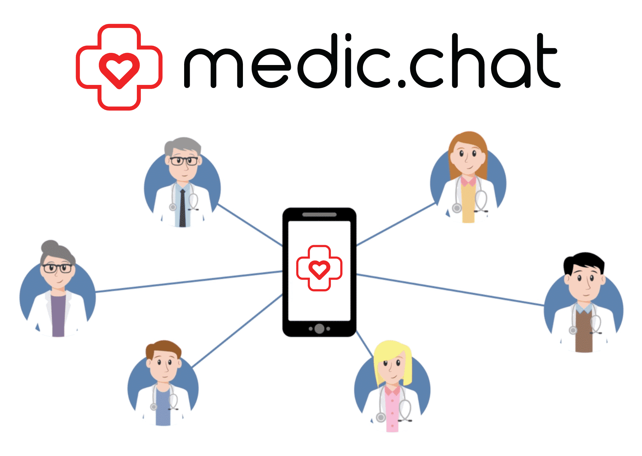 Medic Chat Banner