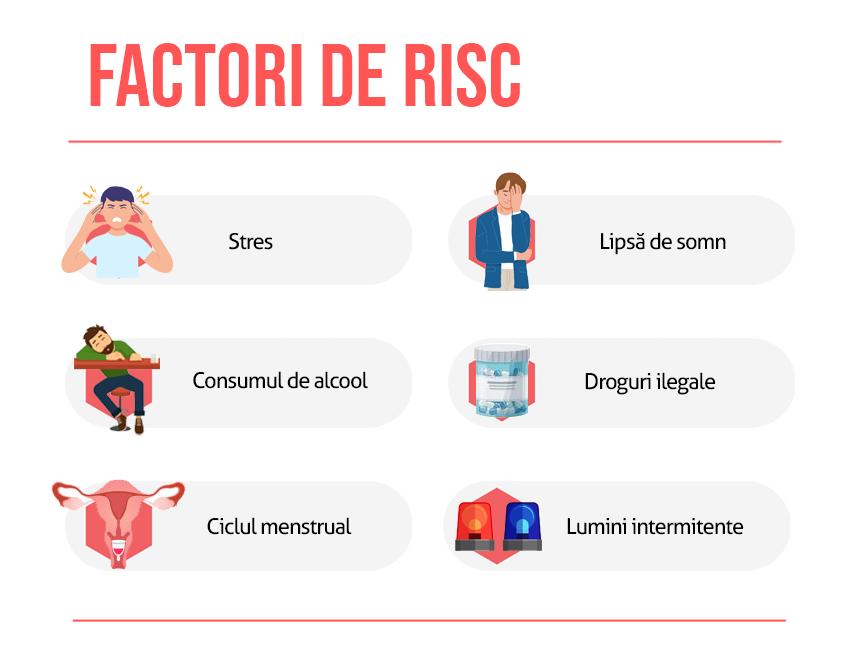 Factori de risc epilepsie