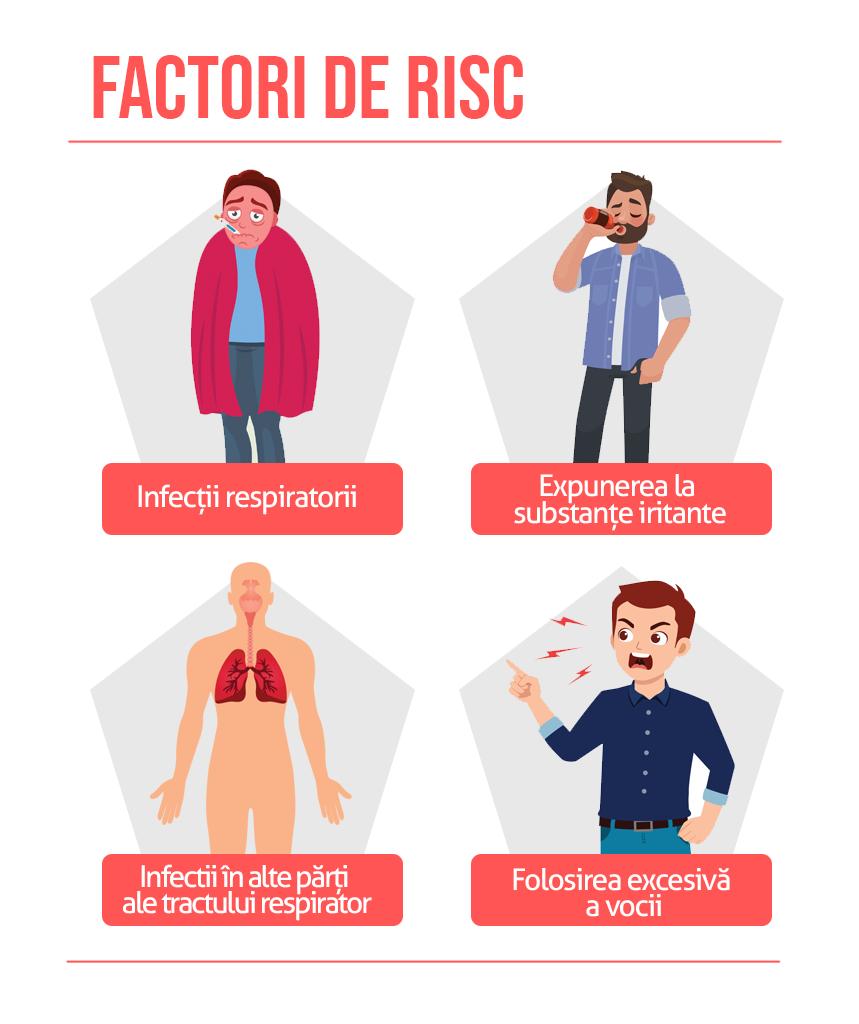 Factori de risc lariginta