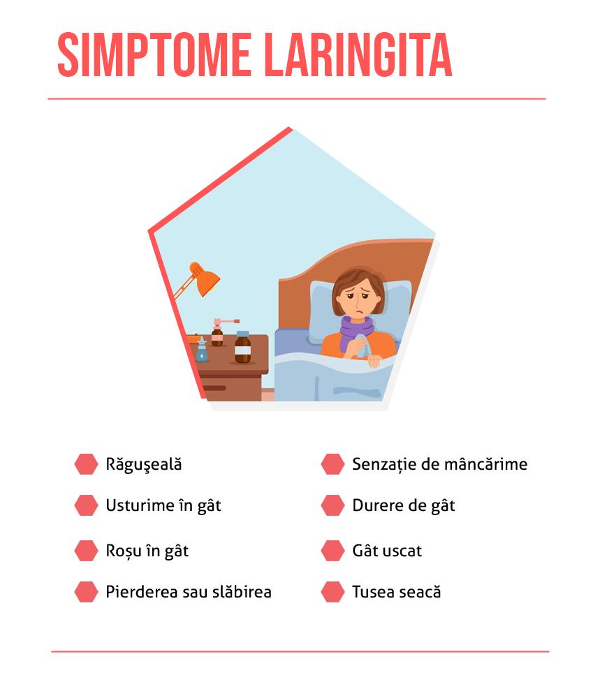 Simptome lariginta