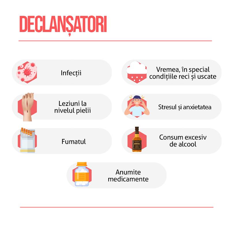 Declansatori Psoriazis