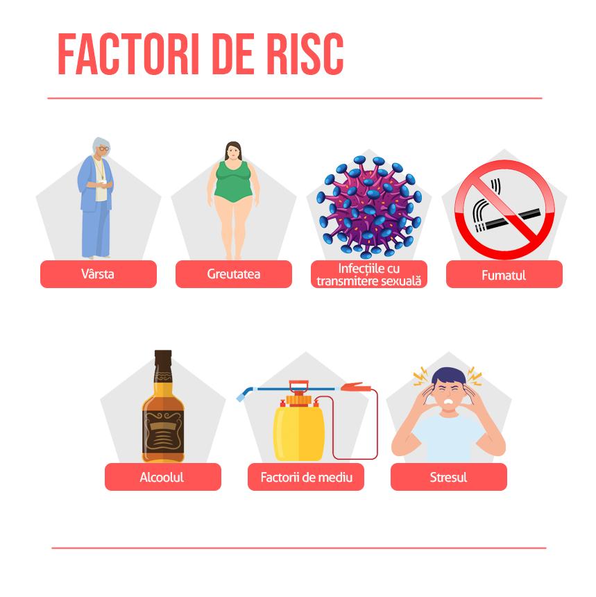 Factori de risc infertilitate