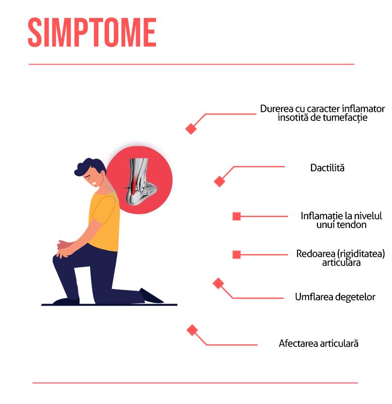Simptome artrita psoriazica