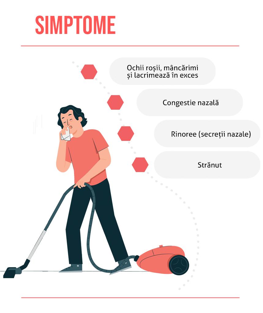 Simptome alergii